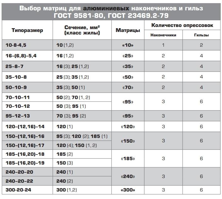 Пресс гидравлический помповый ПГП-300А - фото 2