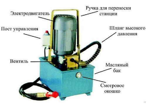 Гидравлическая насосная станция ГНС 7.6-0.8 - фото 2