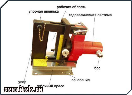 Шиногиб гидравлический ШГ-150 - фото 2