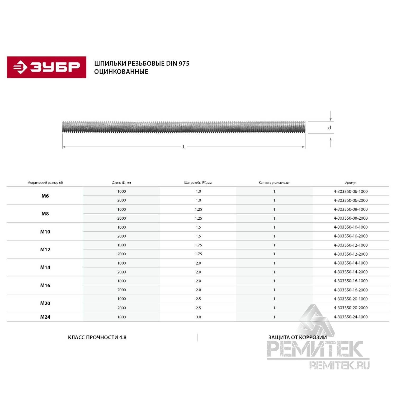Шпилька ЗУБР резьбовая DIN 975, класс прочности 4.8, оцинкованная, М10x1000, ТФ0, 1 шт. - фото 2